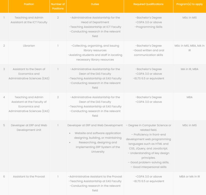 STAR Program Positions